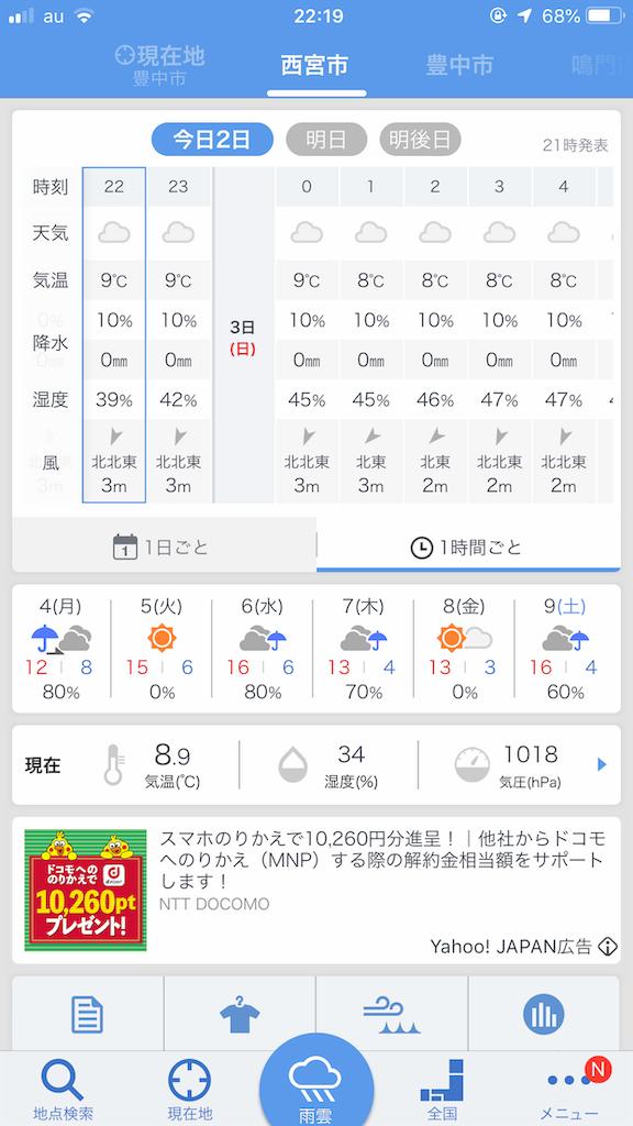f:id:mukogawaichimonjitaro:20190303105812p:image