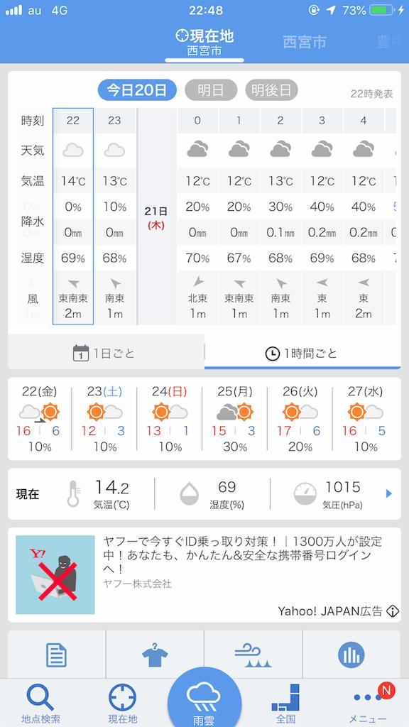 f:id:mukogawaichimonjitaro:20190321110709p:image
