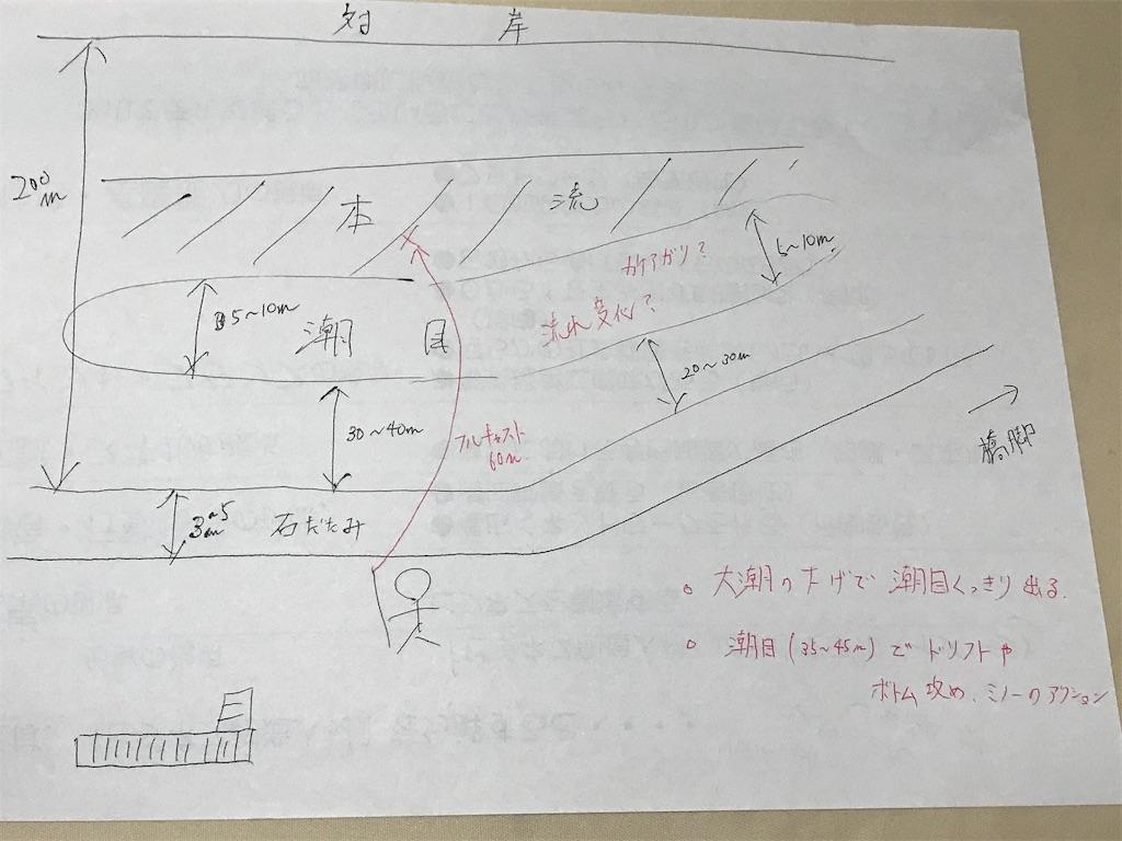 f:id:mukogawaichimonjitaro:20190408001805j:image