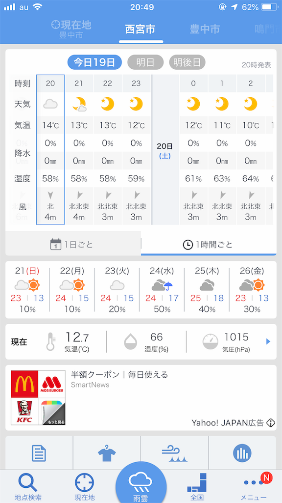 f:id:mukogawaichimonjitaro:20190421104713p:image