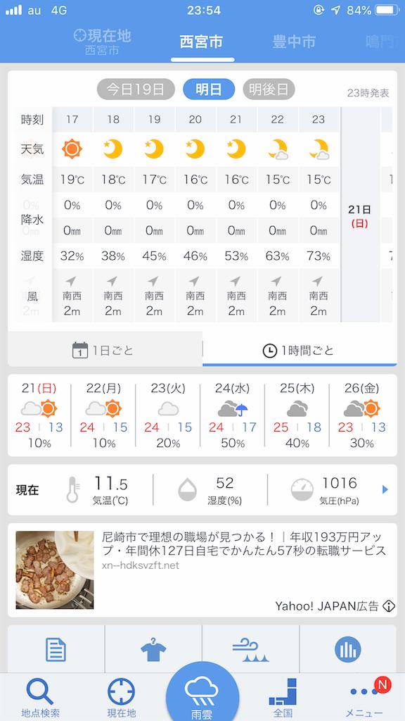 f:id:mukogawaichimonjitaro:20190421220535p:image