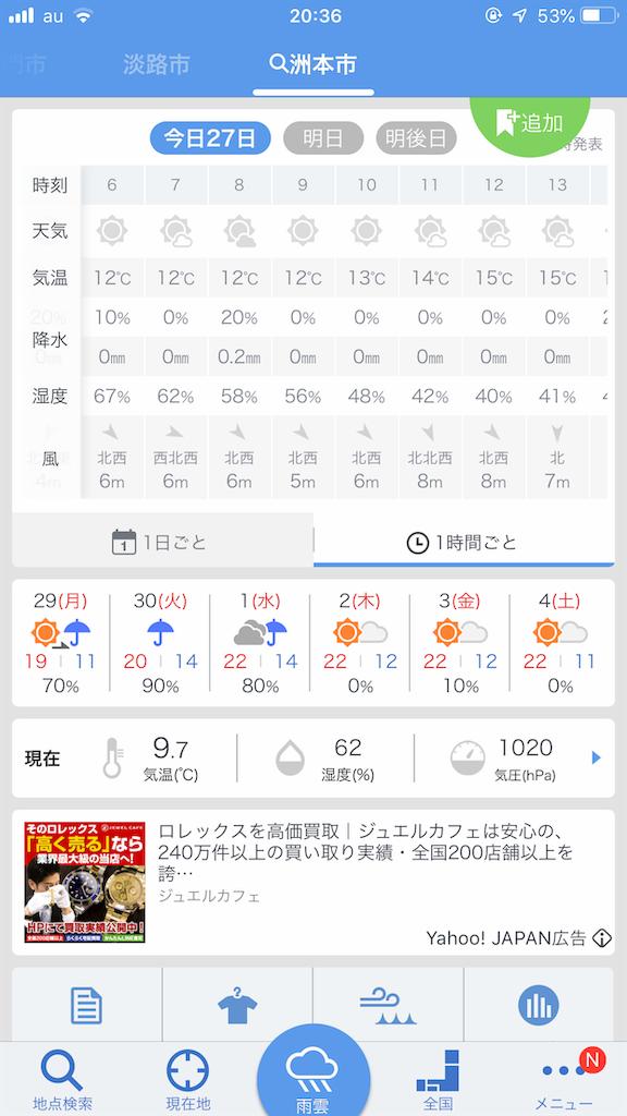 f:id:mukogawaichimonjitaro:20190427203719p:image