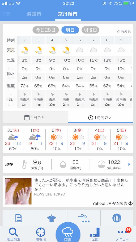 f:id:mukogawaichimonjitaro:20190429224253p:image