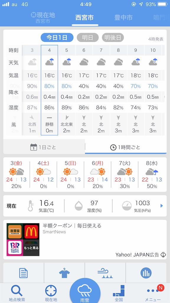 f:id:mukogawaichimonjitaro:20190501205636p:image