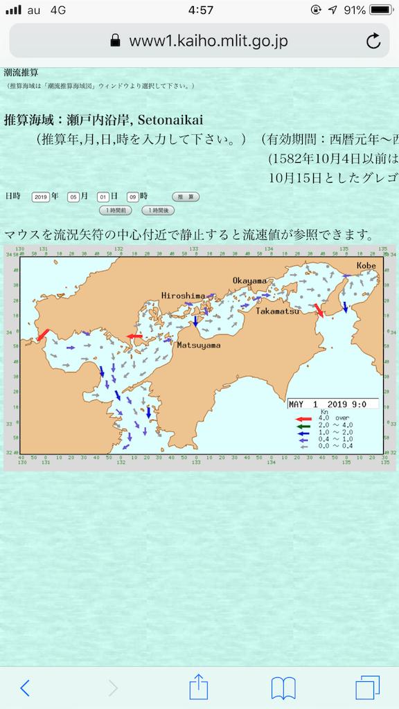 f:id:mukogawaichimonjitaro:20190501205642p:image