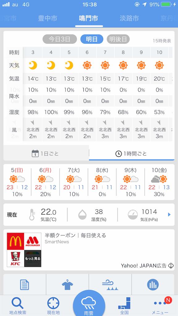 f:id:mukogawaichimonjitaro:20190505170238p:image