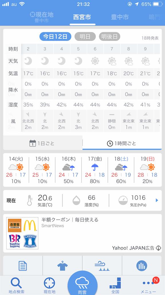 f:id:mukogawaichimonjitaro:20190512214528p:image