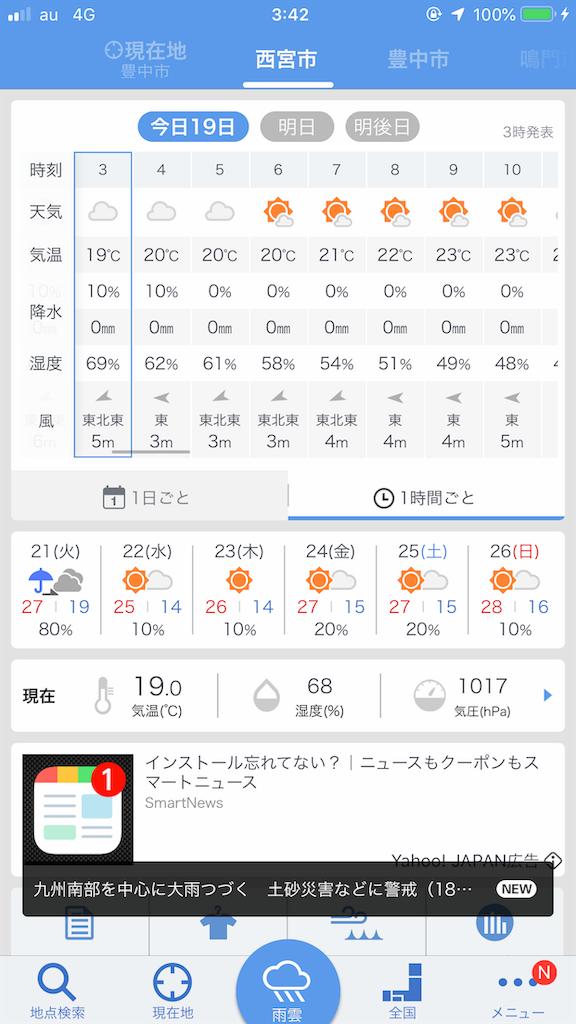 f:id:mukogawaichimonjitaro:20190519093931p:image