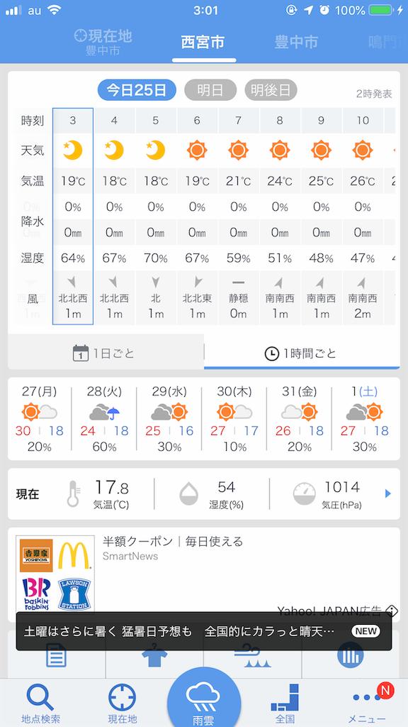 f:id:mukogawaichimonjitaro:20190525114410p:image