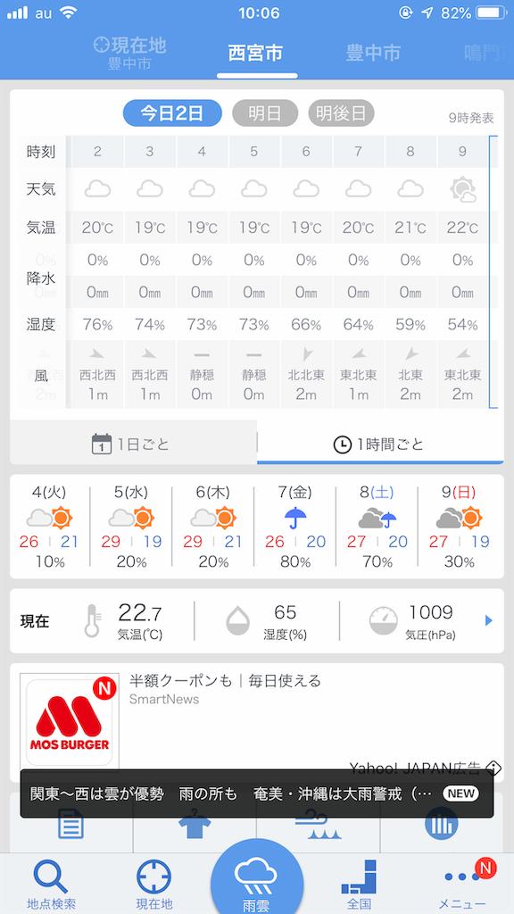 f:id:mukogawaichimonjitaro:20190604233128p:image