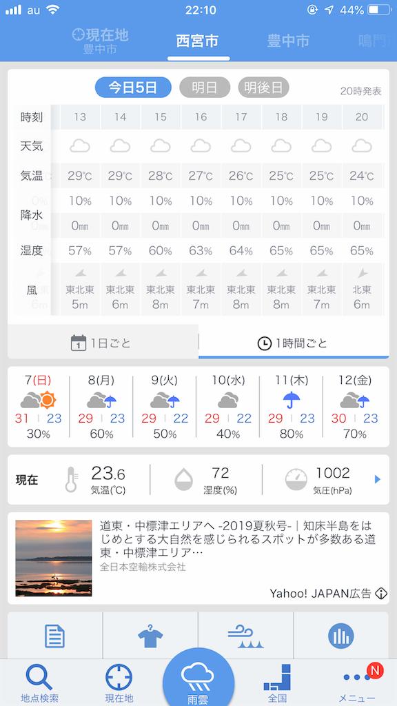 f:id:mukogawaichimonjitaro:20190706090036p:image