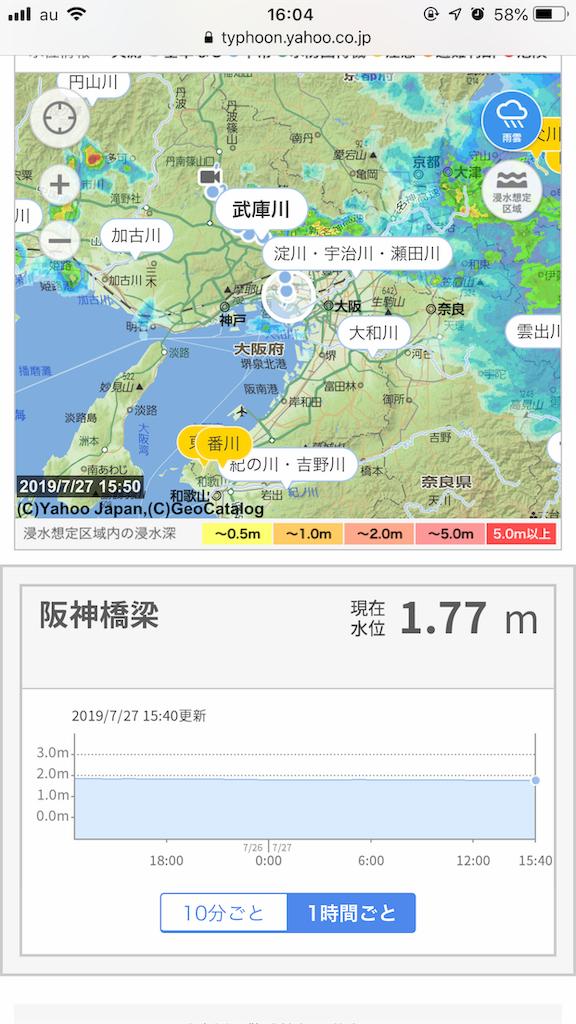 f:id:mukogawaichimonjitaro:20190728011713p:image