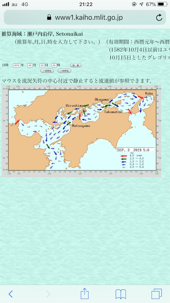 f:id:mukogawaichimonjitaro:20190903230604p:image