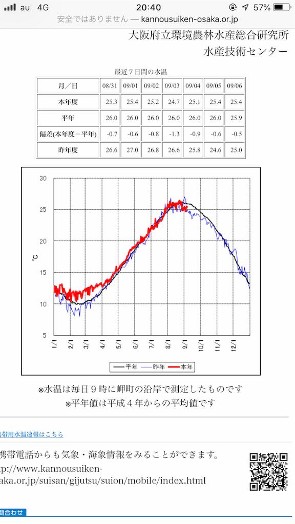 f:id:mukogawaichimonjitaro:20190907113131p:image