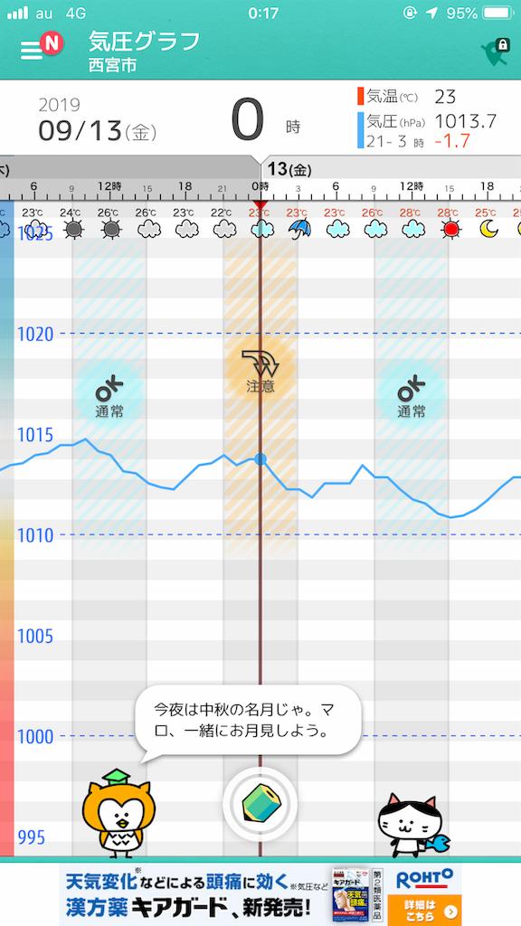 f:id:mukogawaichimonjitaro:20190913104847p:image