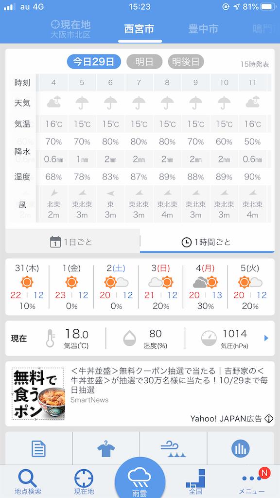 f:id:mukogawaichimonjitaro:20191030235333p:image