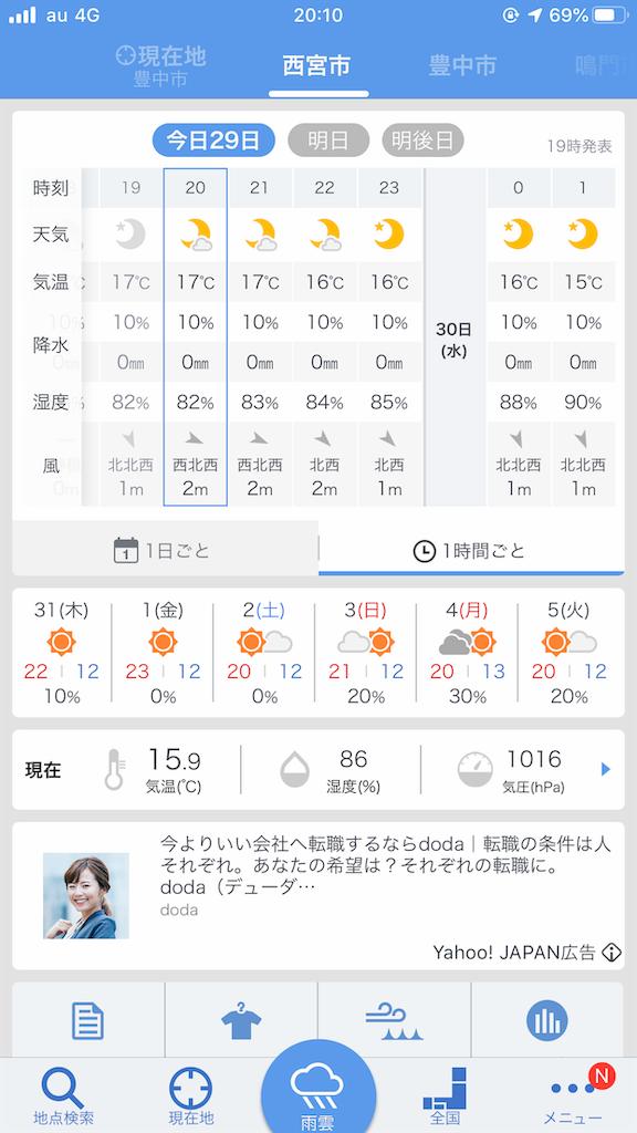 f:id:mukogawaichimonjitaro:20191030235339p:image