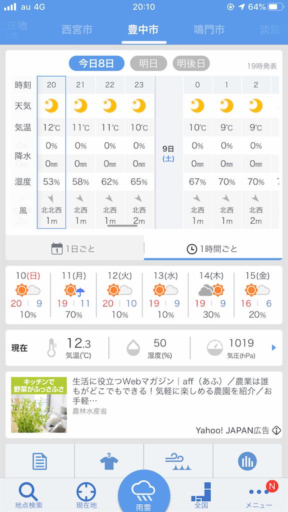f:id:mukogawaichimonjitaro:20191110101759p:image