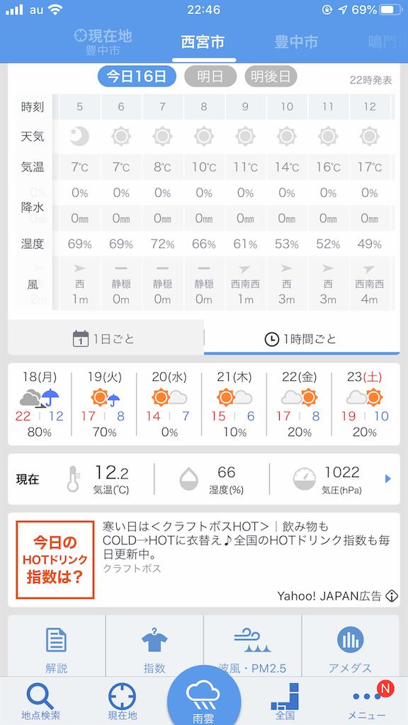 f:id:mukogawaichimonjitaro:20191116230736p:image