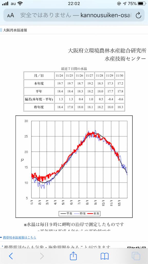 f:id:mukogawaichimonjitaro:20191130220233p:image