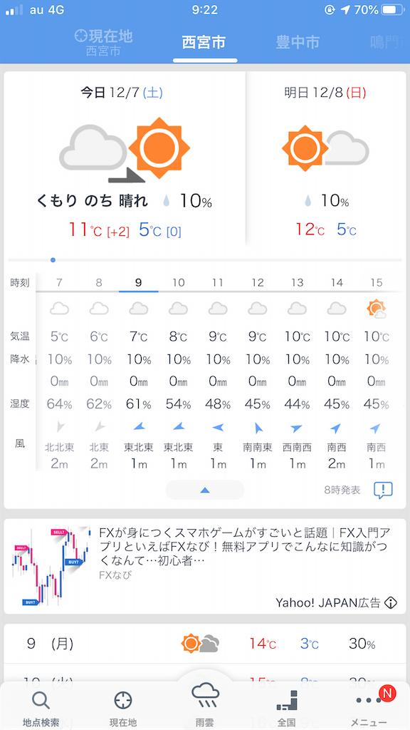 f:id:mukogawaichimonjitaro:20191207161144p:image