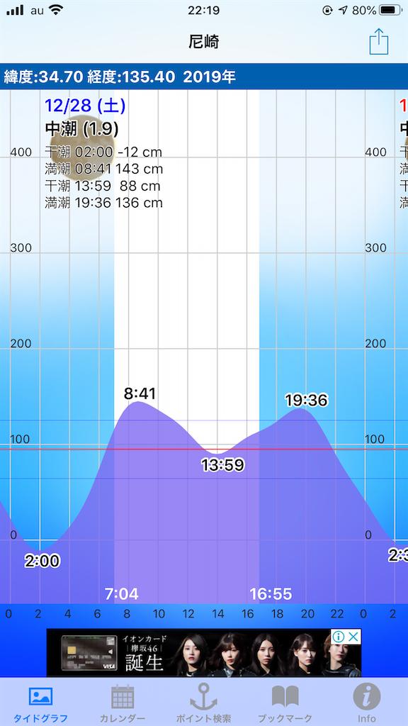 f:id:mukogawaichimonjitaro:20191222221934p:image