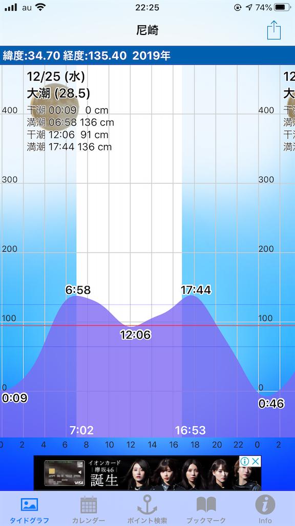 f:id:mukogawaichimonjitaro:20191222222611p:image