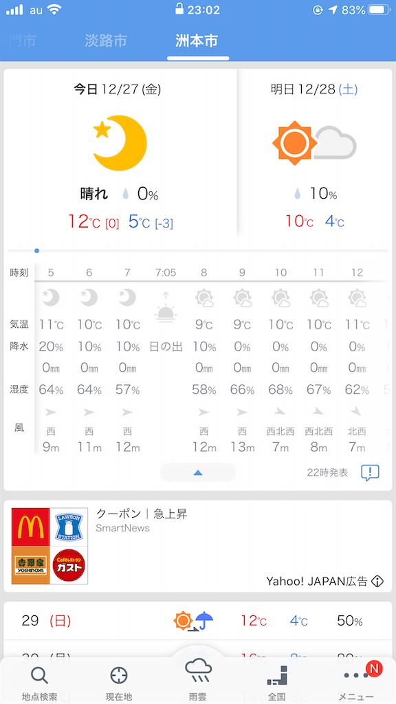 f:id:mukogawaichimonjitaro:20191228085331p:image