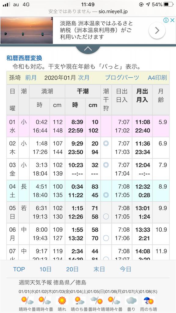 f:id:mukogawaichimonjitaro:20200101141900p:image