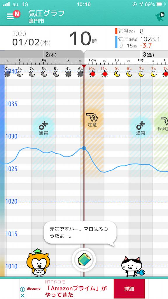 f:id:mukogawaichimonjitaro:20200102222641p:image
