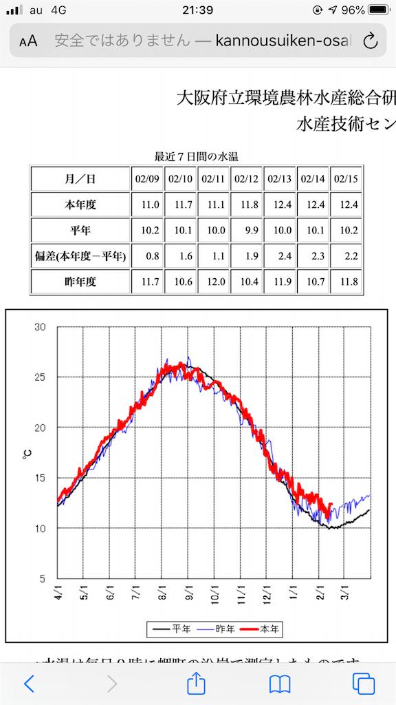 f:id:mukogawaichimonjitaro:20200216164513p:image