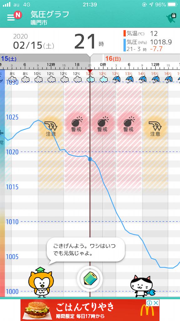 f:id:mukogawaichimonjitaro:20200216164518p:image