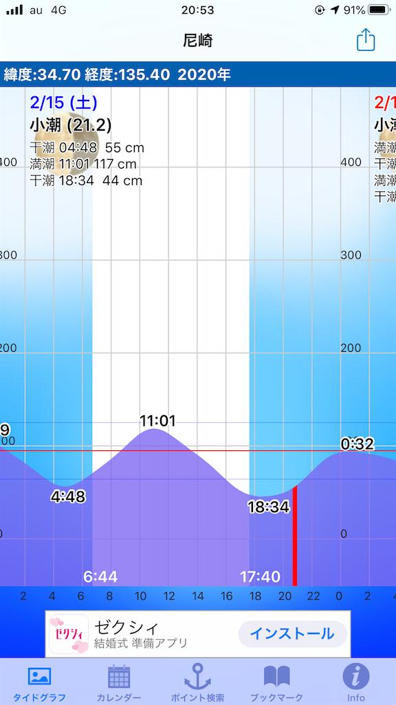 f:id:mukogawaichimonjitaro:20200216164636p:image