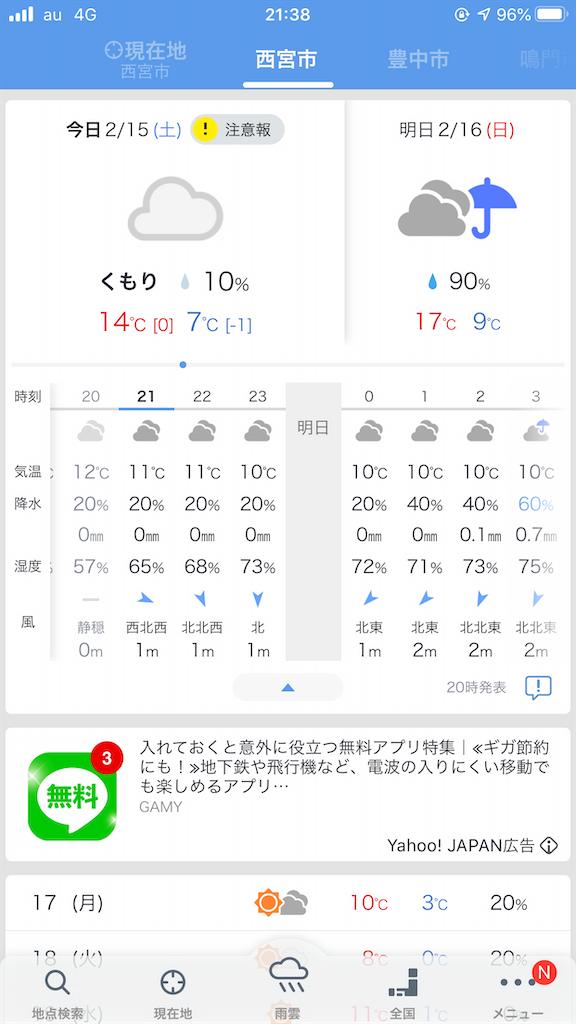 f:id:mukogawaichimonjitaro:20200216164703p:image