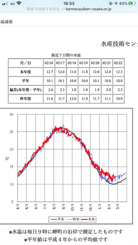 f:id:mukogawaichimonjitaro:20200223151825p:image