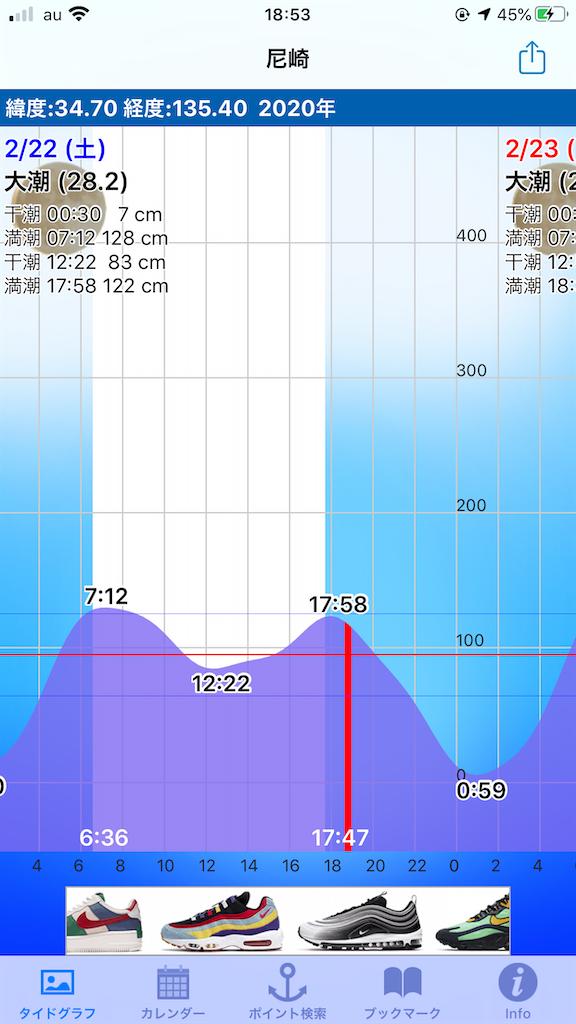 f:id:mukogawaichimonjitaro:20200223151836p:image