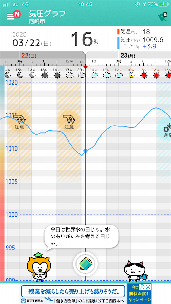f:id:mukogawaichimonjitaro:20200322225723p:image