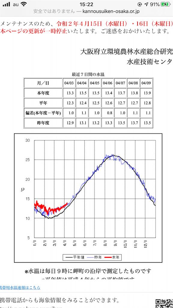 f:id:mukogawaichimonjitaro:20200410184958p:image