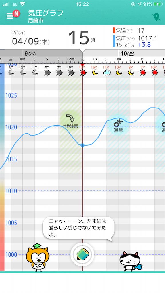 f:id:mukogawaichimonjitaro:20200410185011p:image