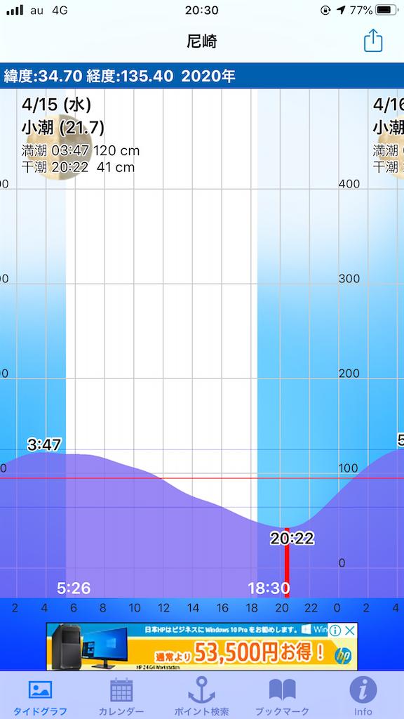 f:id:mukogawaichimonjitaro:20200416234744p:image