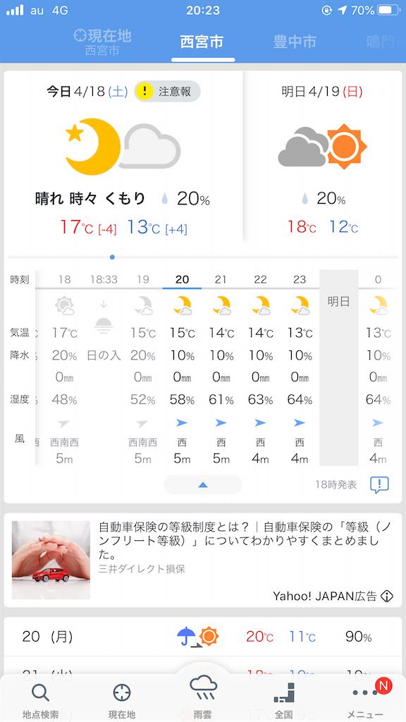 f:id:mukogawaichimonjitaro:20200420230857p:image