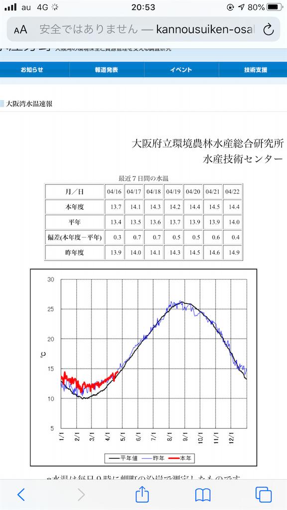 f:id:mukogawaichimonjitaro:20200425201527p:image