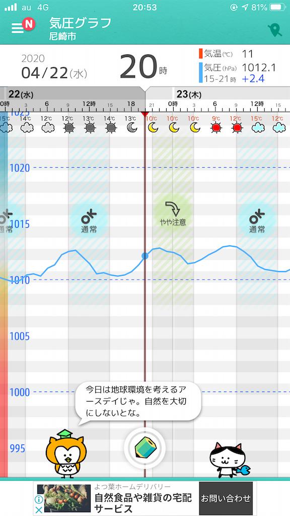 f:id:mukogawaichimonjitaro:20200425201538p:image