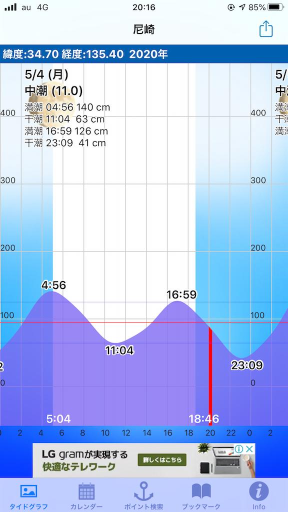 f:id:mukogawaichimonjitaro:20200505181743p:image