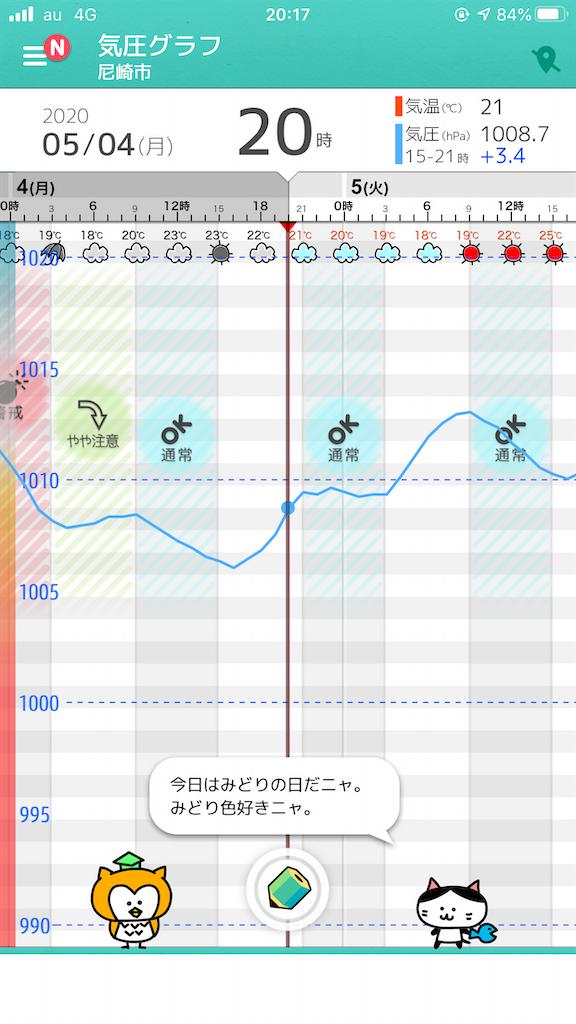 f:id:mukogawaichimonjitaro:20200505181749p:image