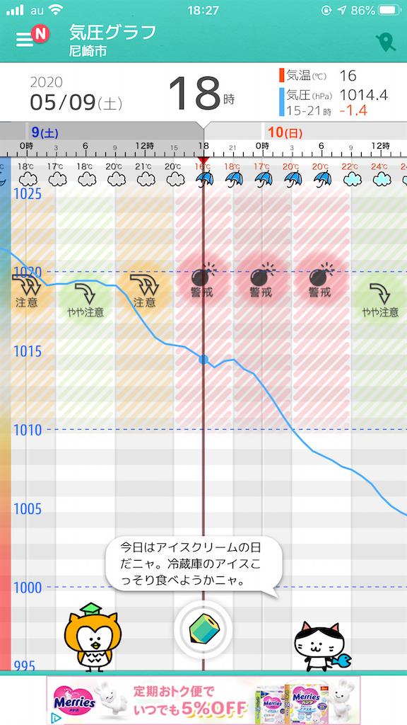 f:id:mukogawaichimonjitaro:20200510152757p:image
