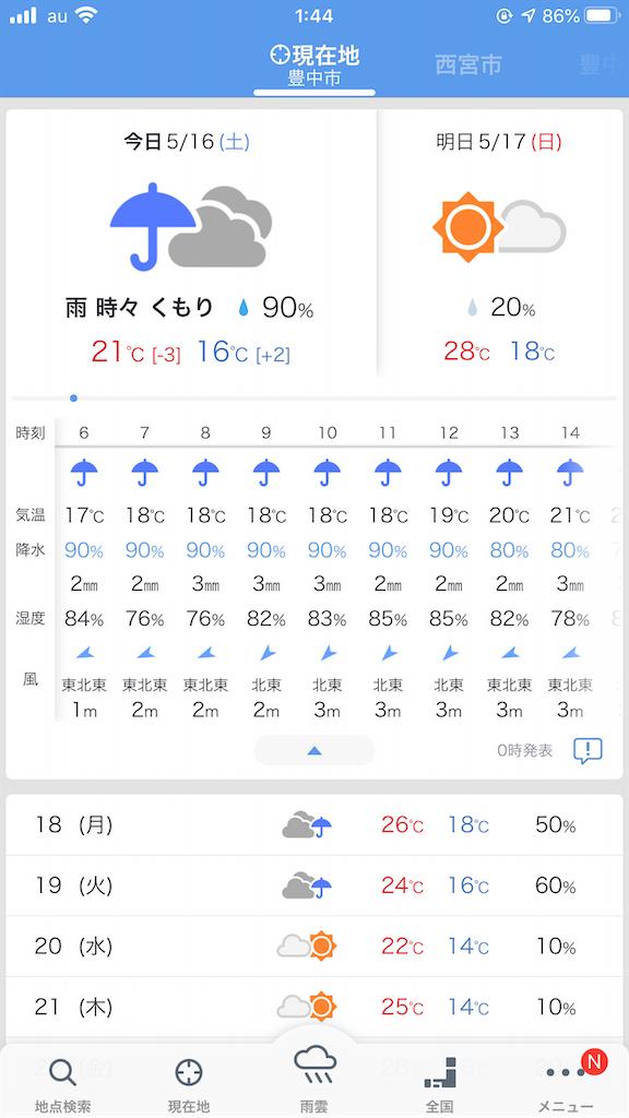 f:id:mukogawaichimonjitaro:20200516020942p:image