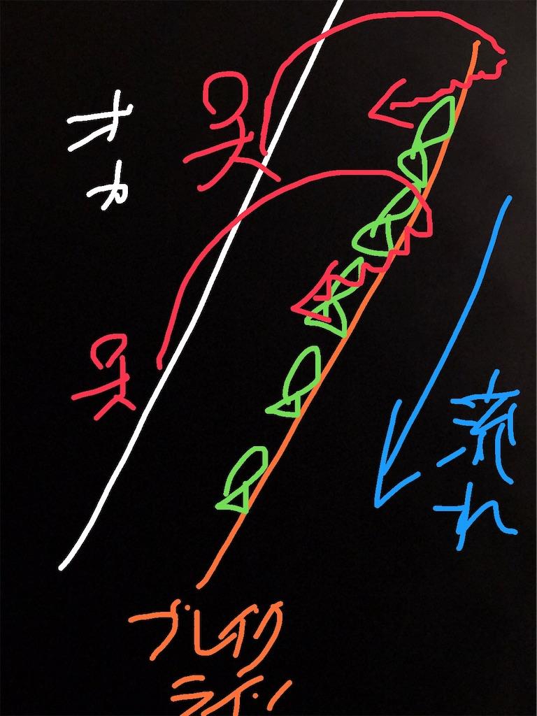 f:id:mukogawaichimonjitaro:20200607165138j:image