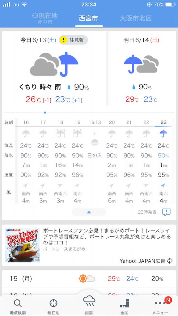 f:id:mukogawaichimonjitaro:20200614204416p:image
