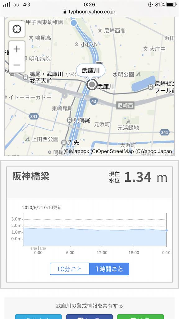 f:id:mukogawaichimonjitaro:20200622001222p:image